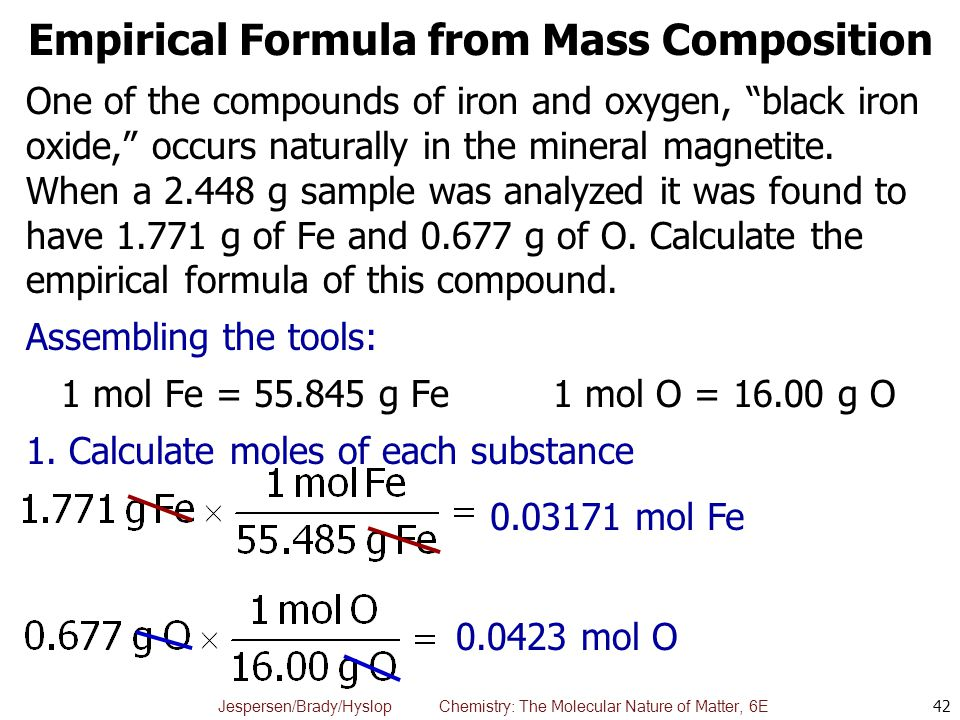 Empirical Formula from Mass Composition