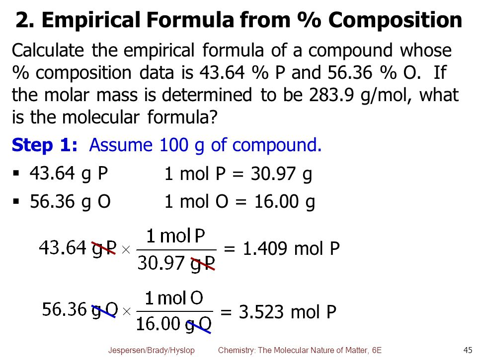 2. Empirical Formula from % Composition