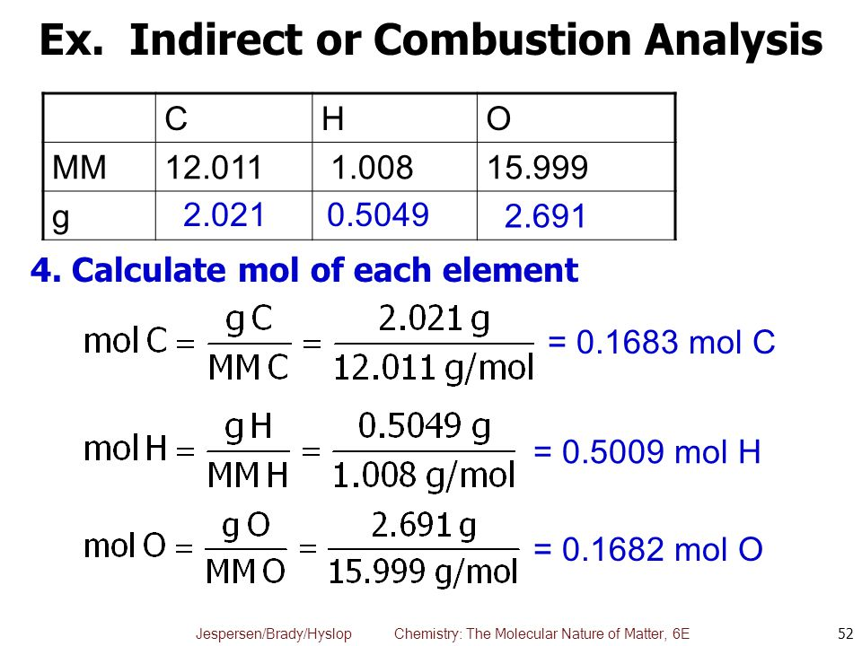 Ex. Indirect or Combustion Analysis