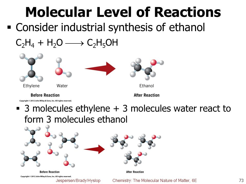 Molecular Level of Reactions