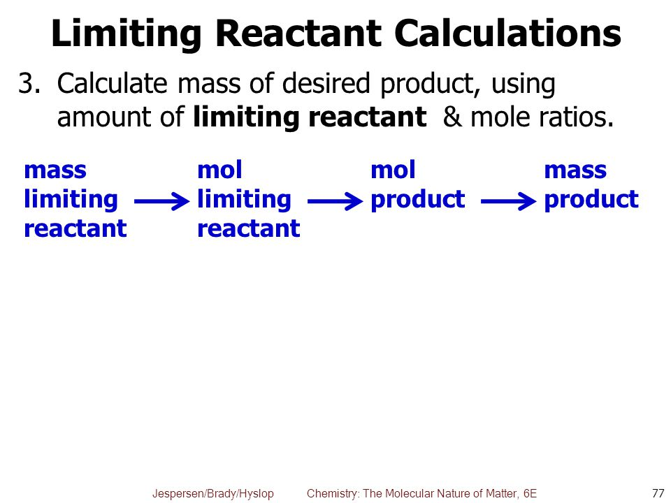 Limiting Reactant Calculations