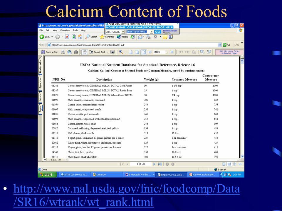 Calcium Content of Foods