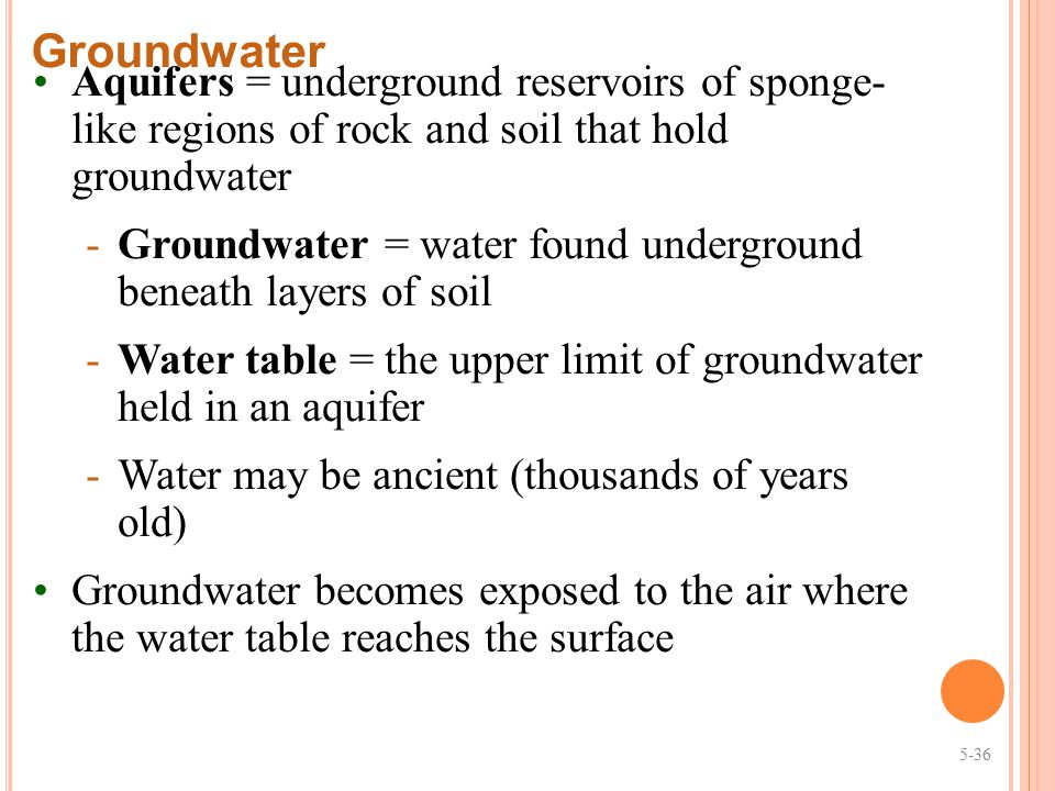 Groundwater Aquifers = underground reservoirs of sponge- like regions of rock and soil that hold groundwater.
