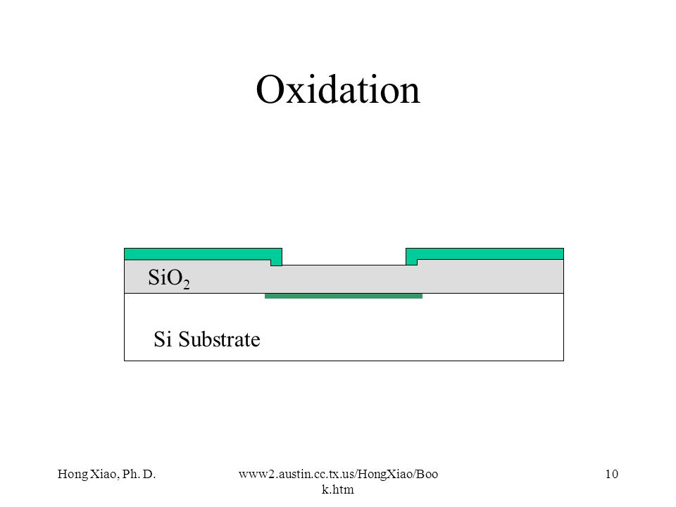 Oxidation SiO2 Si Substrate Hong Xiao, Ph. D.