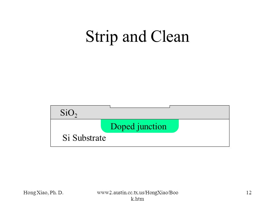 Strip and Clean SiO2 Doped junction Si Substrate Hong Xiao, Ph. D.