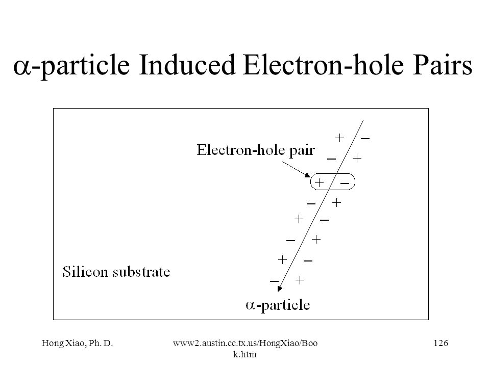 a-particle Induced Electron-hole Pairs