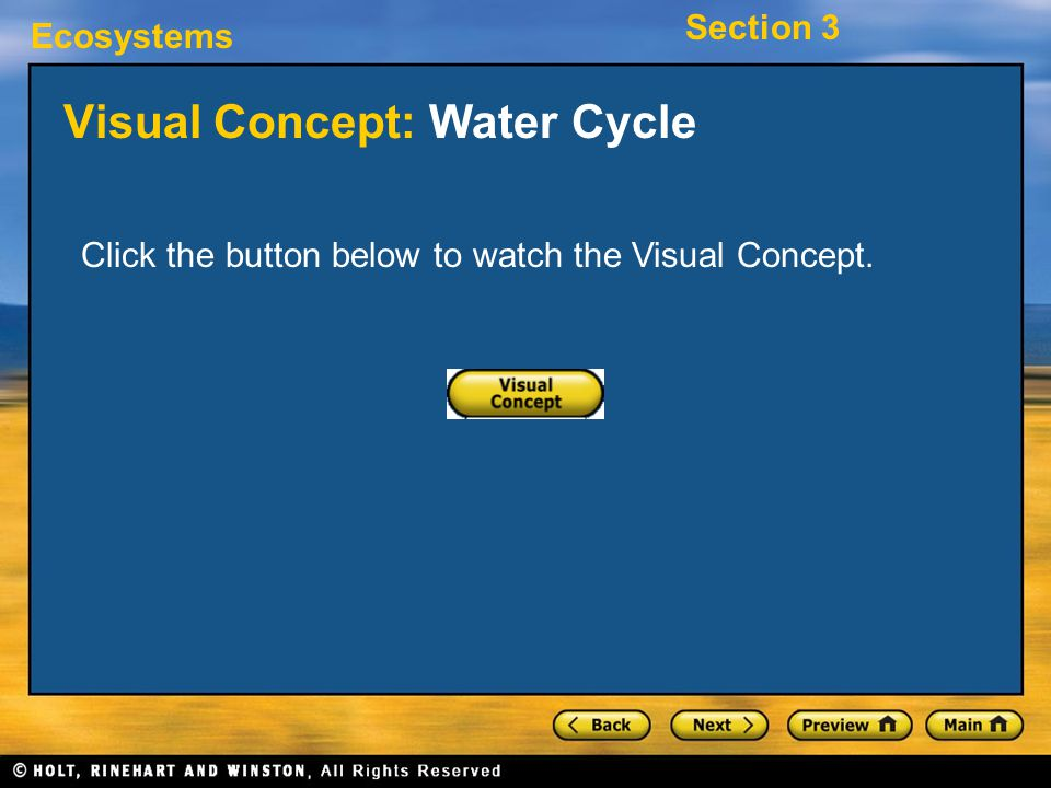 Visual Concept: Water Cycle