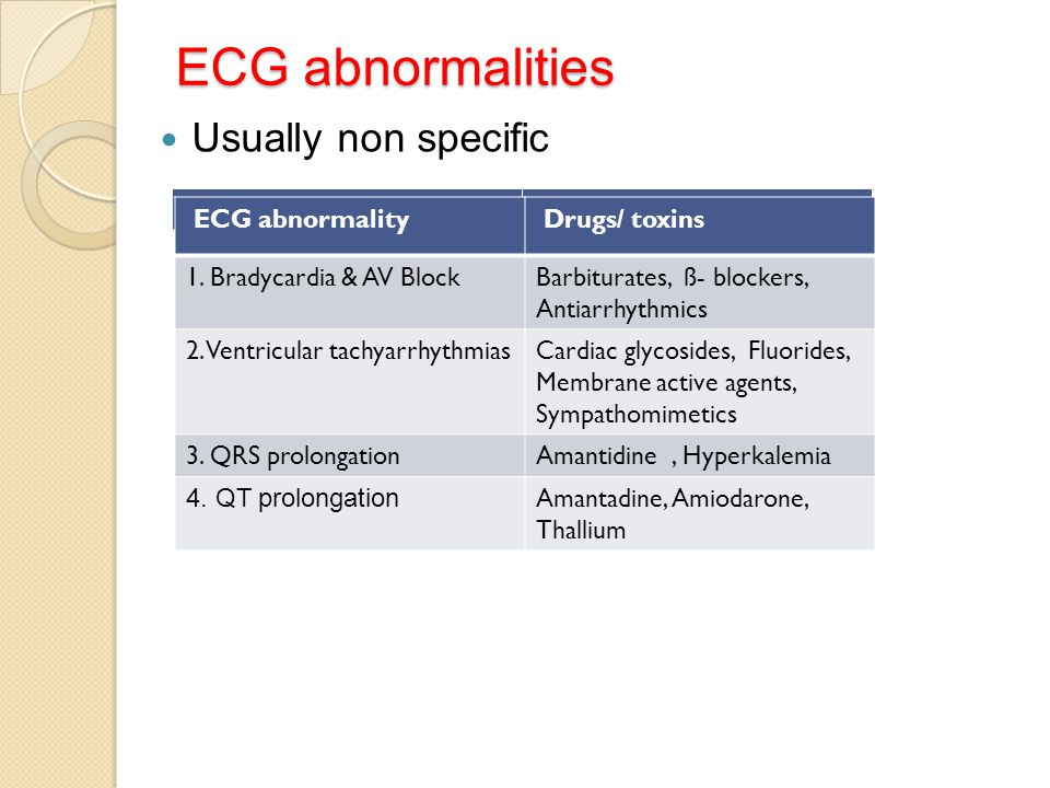 ECG abnormalities Usually non specific ECG abnormality Drugs/ toxins