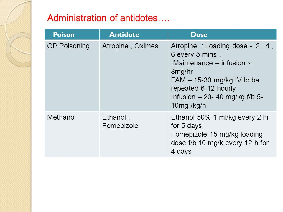 Administration of antidotes….