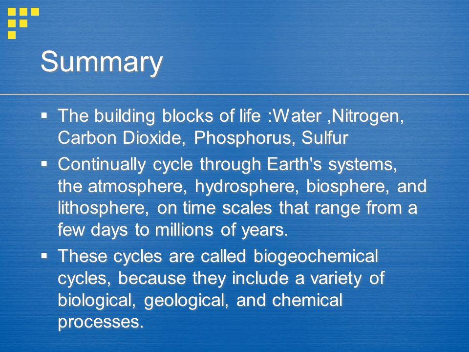 Summary The building blocks of life :Water ,Nitrogen, Carbon Dioxide, Phosphorus, Sulfur.
