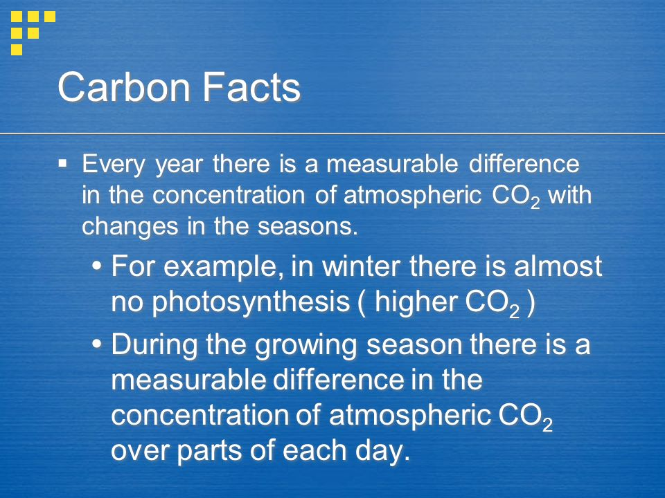 Carbon Facts Every year there is a measurable difference in the concentration of atmospheric CO2 with changes in the seasons.