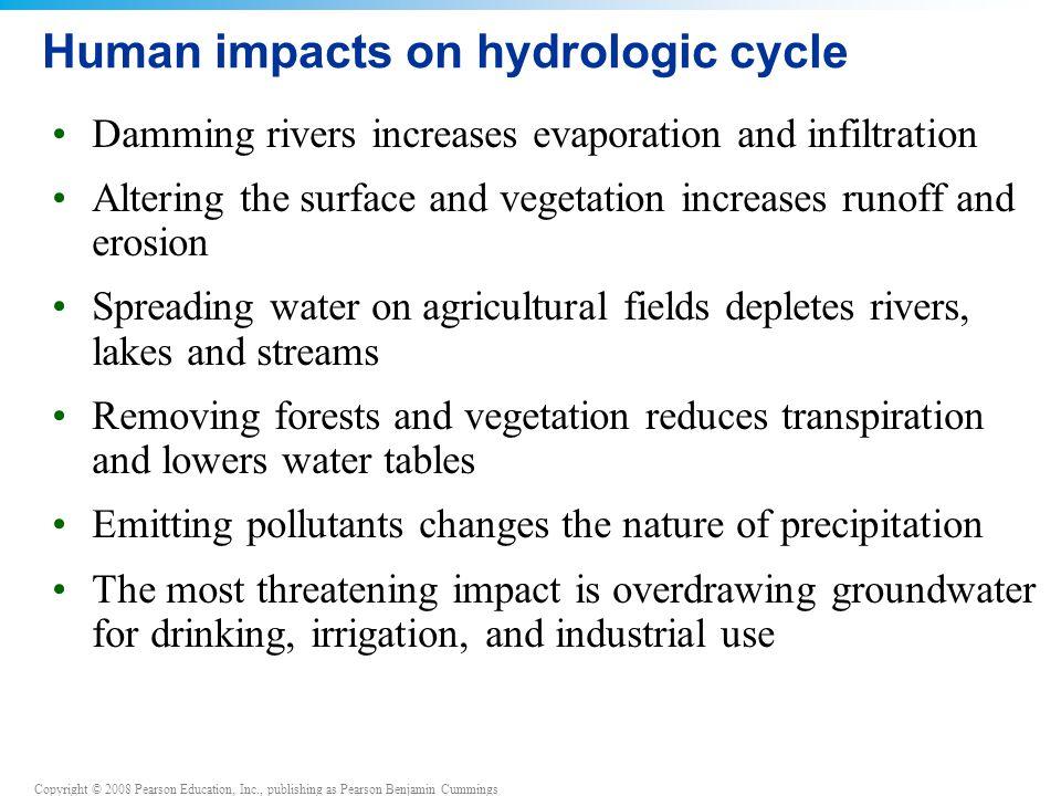 Human impacts on hydrologic cycle