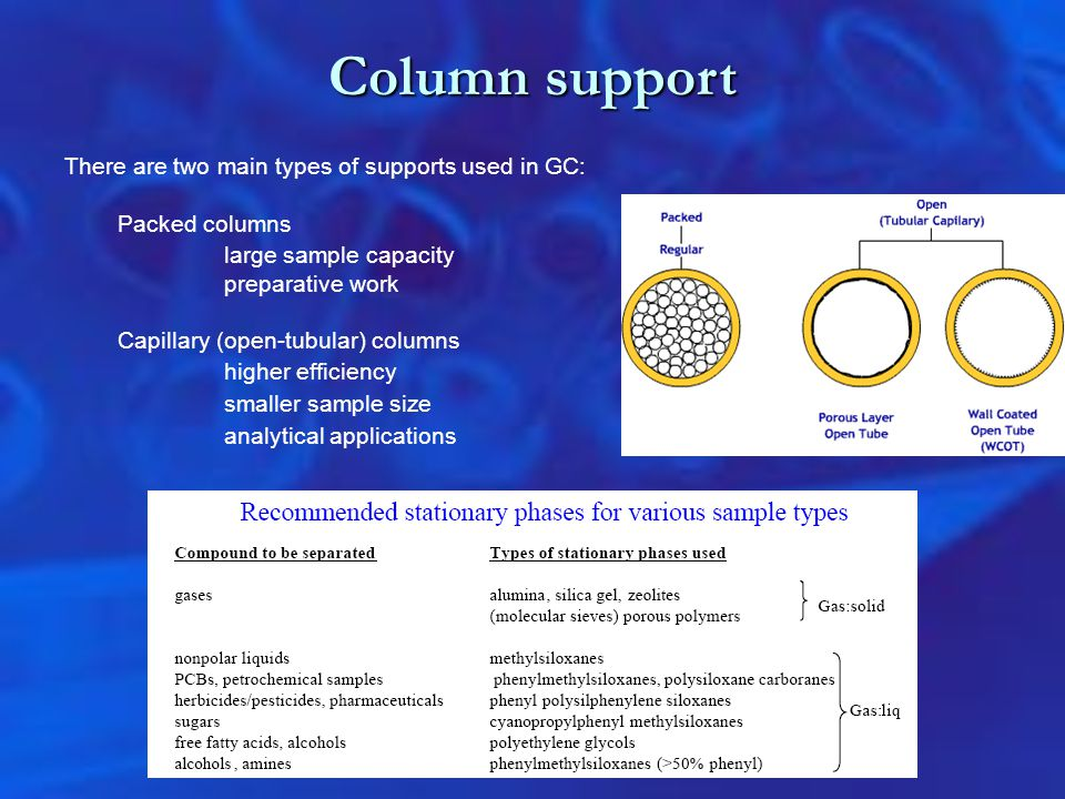 Column support large sample capacity smaller sample size
