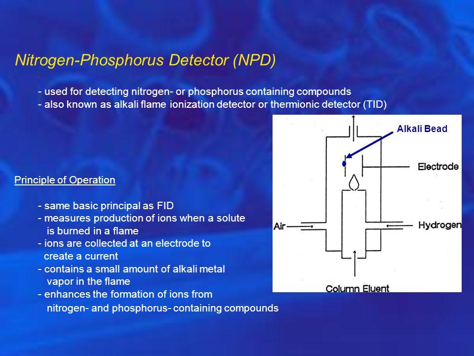 Nitrogen-Phosphorus Detector (NPD)