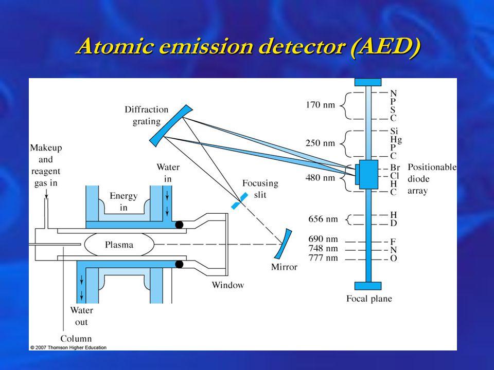 Atomic emission detector (AED)