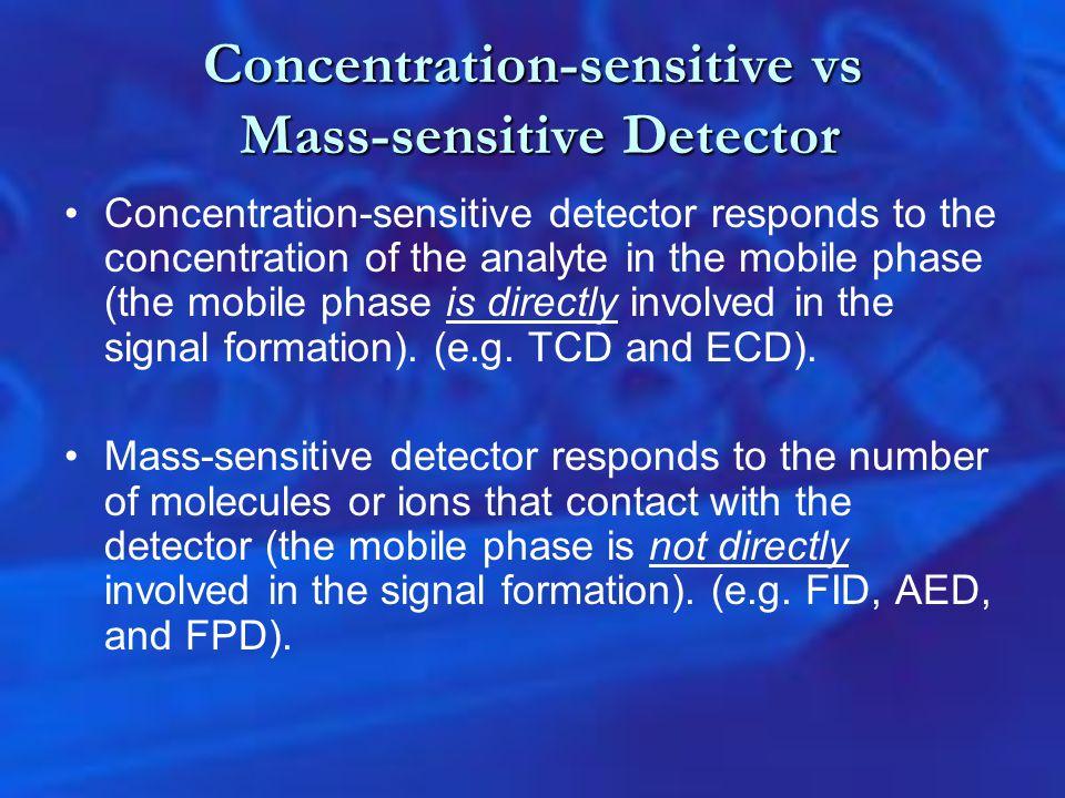 Concentration-sensitive vs Mass-sensitive Detector
