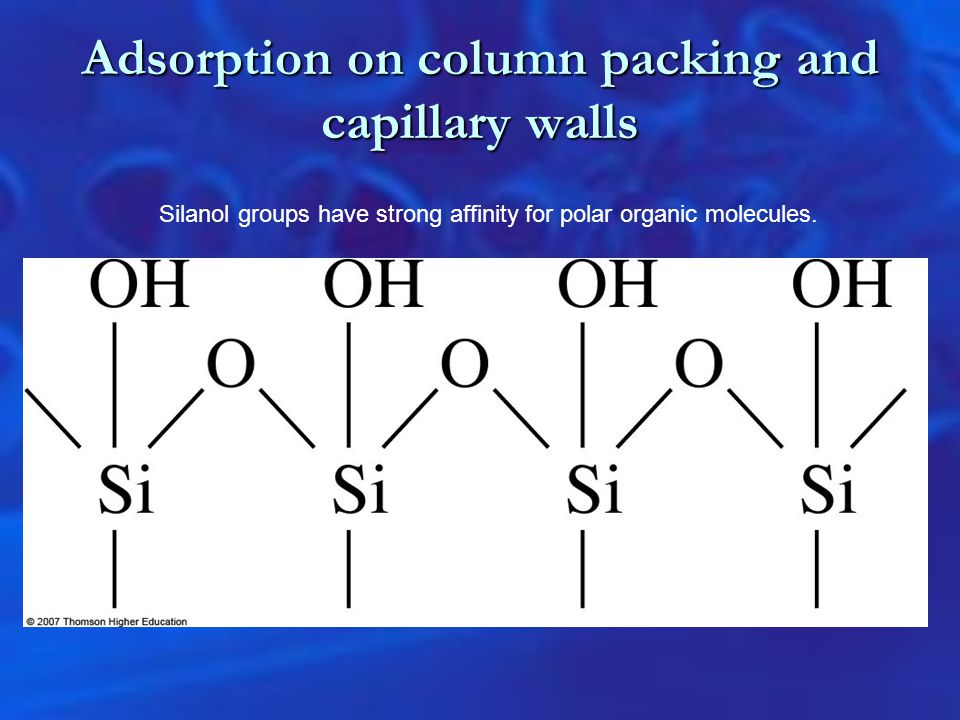 Adsorption on column packing and capillary walls