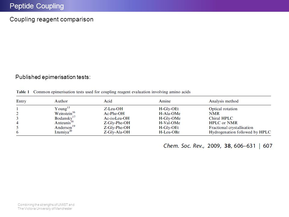 Peptide Coupling Coupling reagent comparison