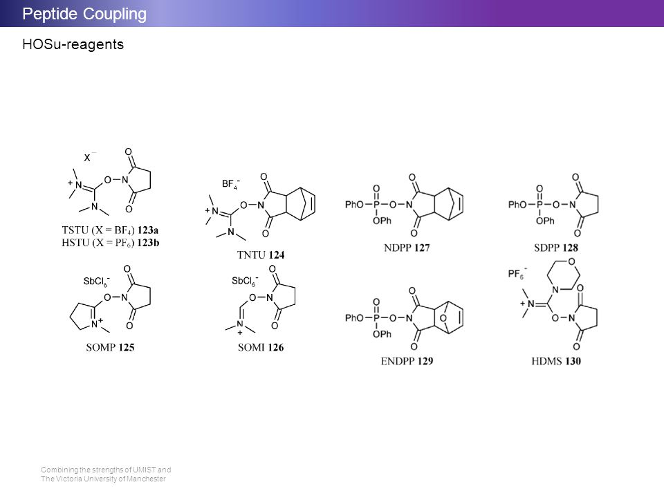 Peptide Coupling HOSu-reagents