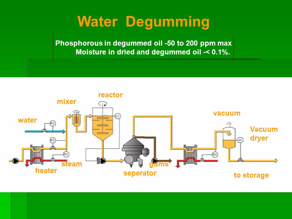 Phosphorous in degummed oil -50 to 200 ppm max