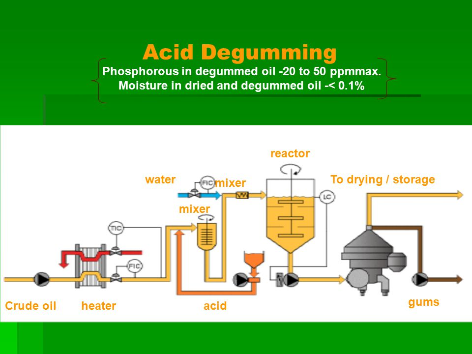 Acid Degumming Phosphorous in degummed oil -20 to 50 ppmmax.