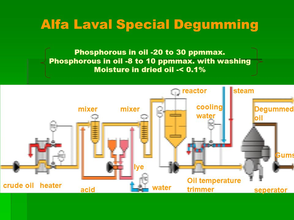 Alfa Laval Special Degumming Phosphorous in oil -20 to 30 ppmmax