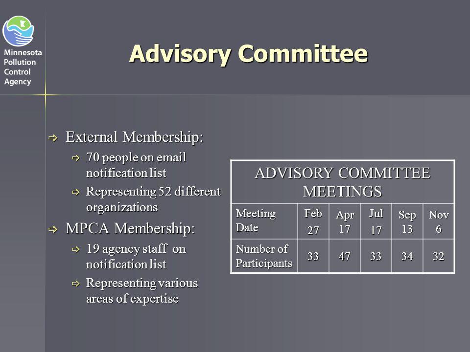 ADVISORY COMMITTEE MEETINGS
