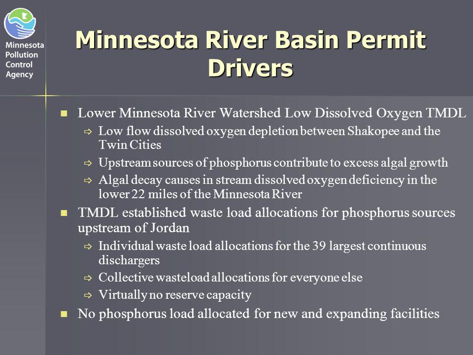 Minnesota River Basin Permit Drivers