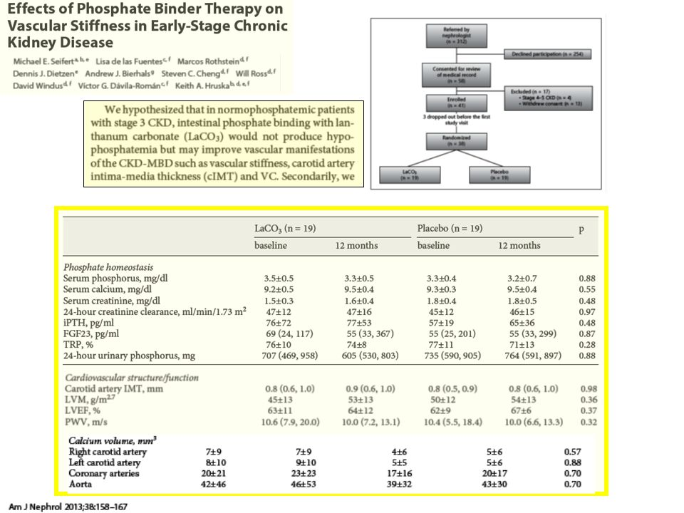 CKD stage 3 La 1000 mg x 3