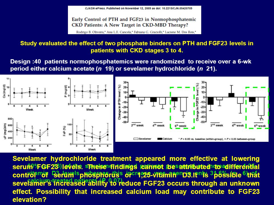 Study evaluated the effect of two phosphate binders on PTH and FGF23 levels in patients with CKD stages 3 to 4.