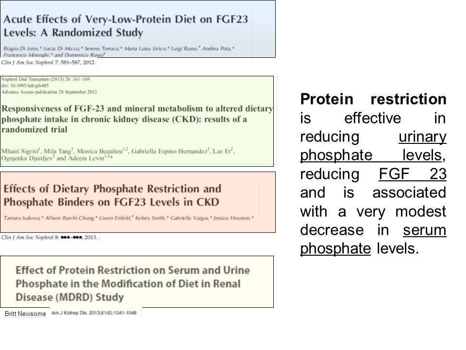 Protein restriction is effective in reducing urinary phosphate levels, reducing FGF 23 and is associated with a very modest decrease in serum phosphate levels.