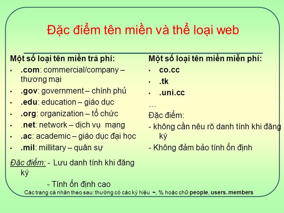 Đặc điểm tên miền và thể loại web