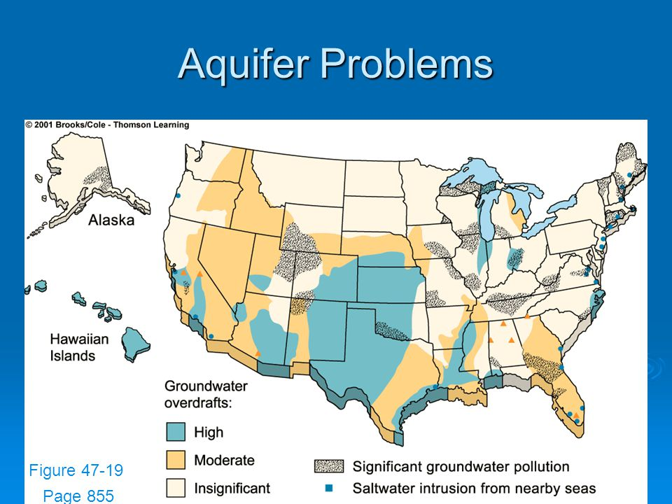 Aquifer Problems Figure 47-19 Page 855