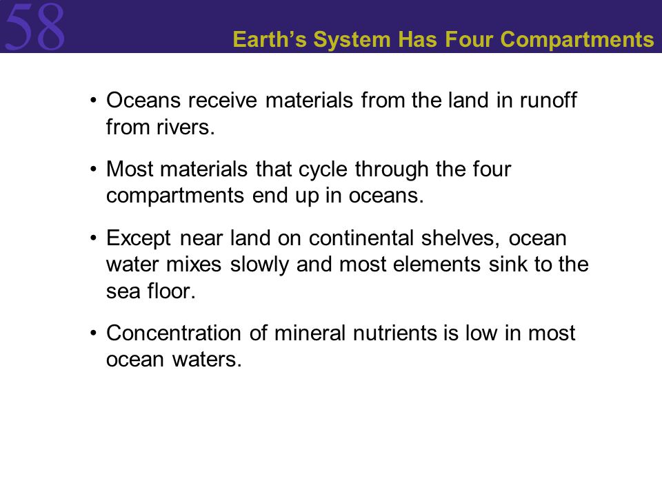 Earth's System Has Four Compartments