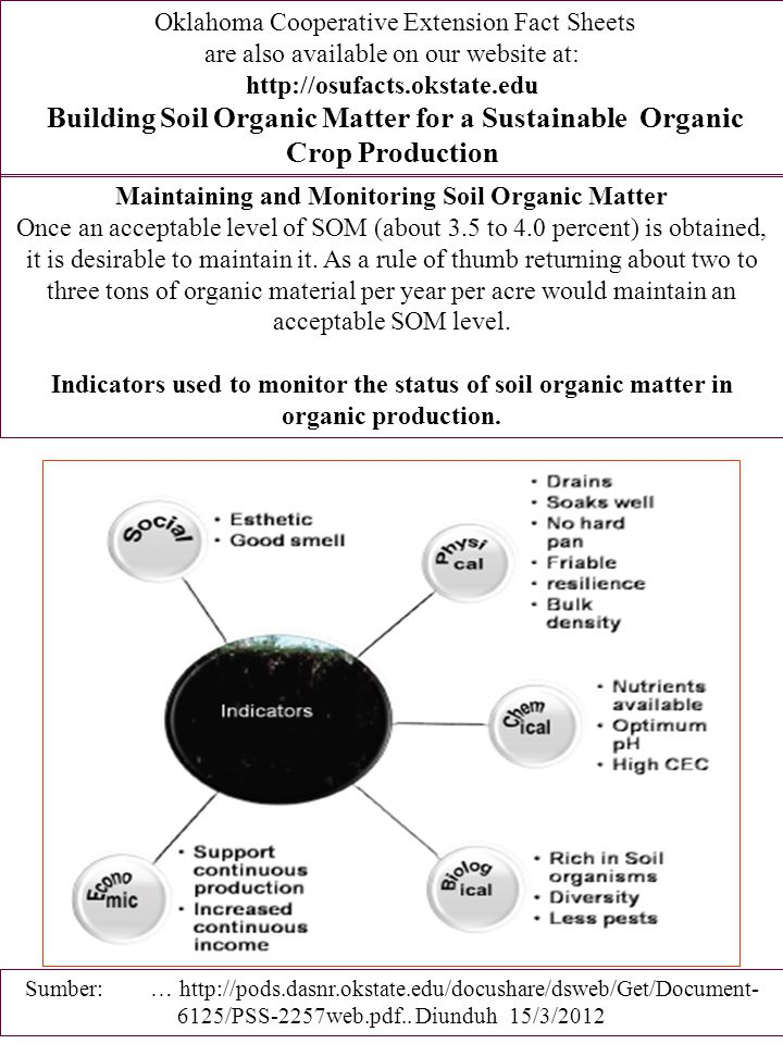 Maintaining and Monitoring Soil Organic Matter