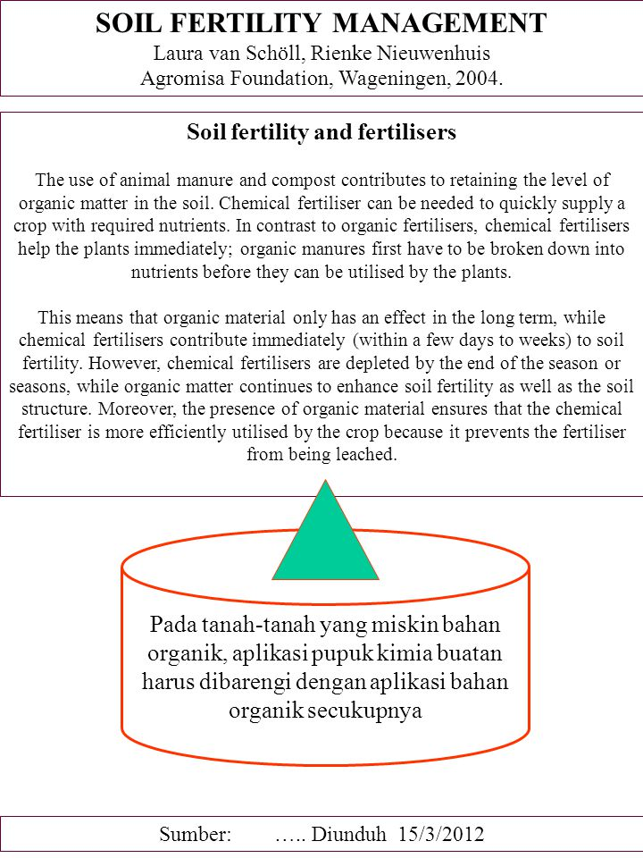 SOIL FERTILITY MANAGEMENT Soil fertility and fertilisers