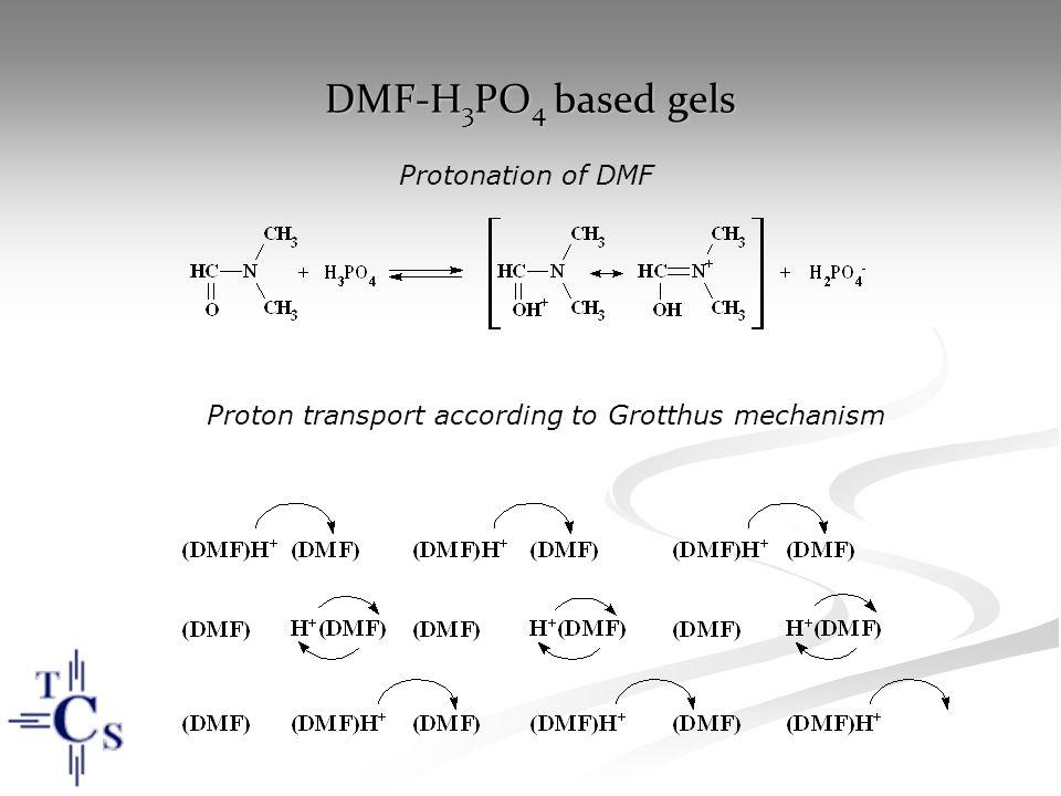 Proton transport according to Grotthus mechanism