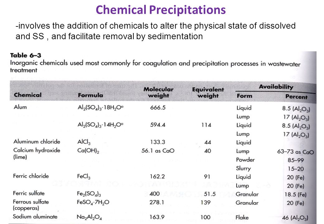 Chemical Precipitations