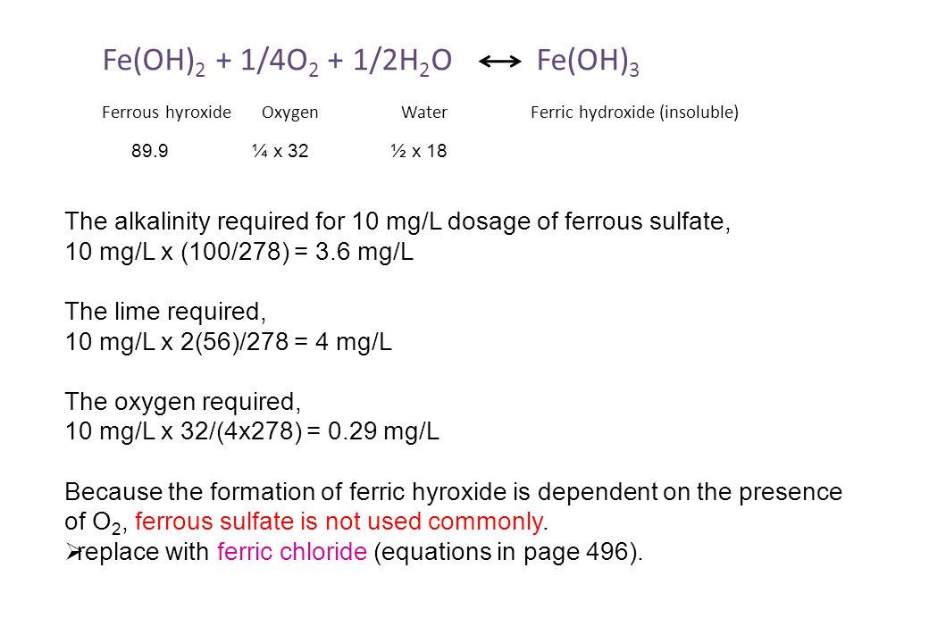 Fe(OH)2 + 1/4O2 + 1/2H2O Fe(OH)3 Ferrous hyroxide Oxygen Water Ferric hydroxide (insoluble)