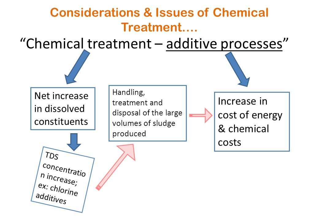 Considerations & Issues of Chemical Treatment….