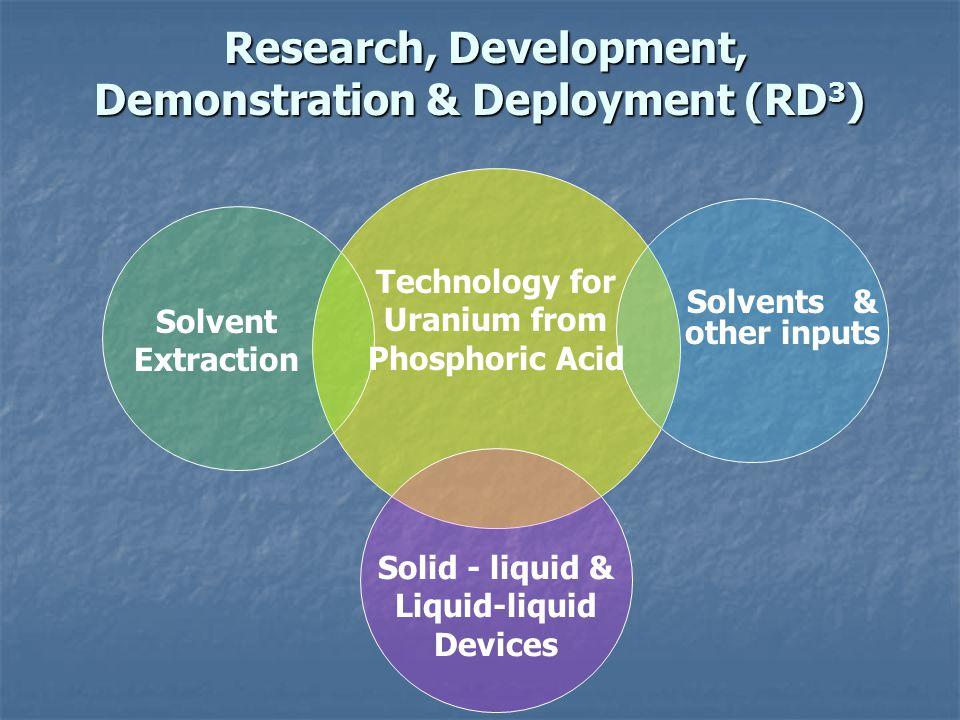 Research, Development, Demonstration & Deployment (RD3)