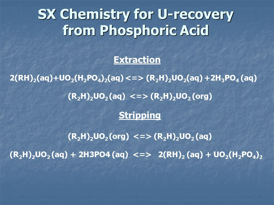 SX Chemistry for U-recovery from Phosphoric Acid