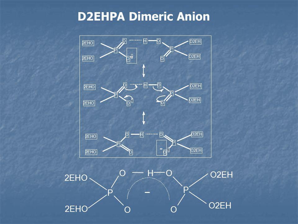 D2EHPA Dimeric Anion P O - H 2EHO O2EH P O H 2EHO O2EH