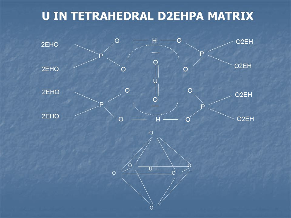 U IN TETRAHEDRAL D2EHPA MATRIX