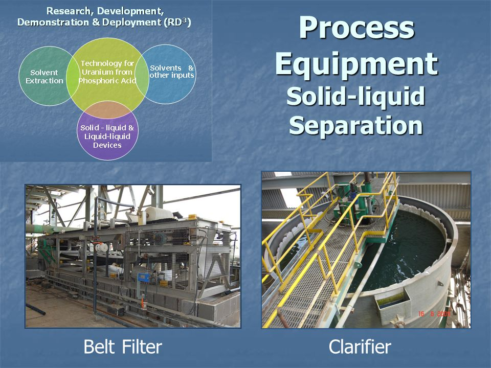Process Equipment Solid-liquid Separation