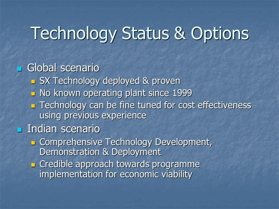 Technology Status & Options