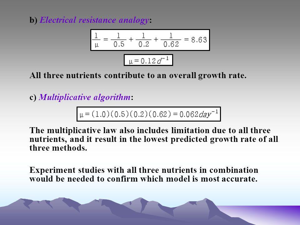b) Electrical resistance analogy: