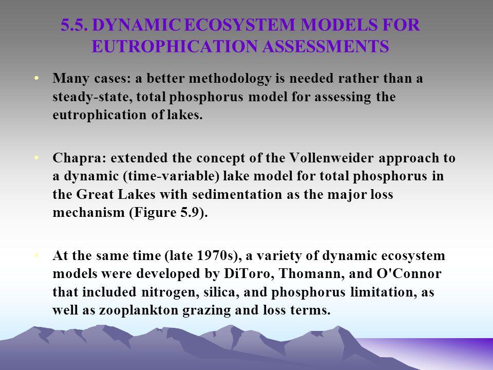 5.5. DYNAMIC ECOSYSTEM MODELS FOR EUTROPHICATION ASSESSMENTS