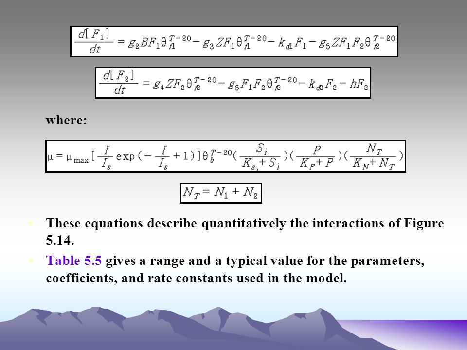 where: These equations describe quantitatively the interactions of Figure 5.14.