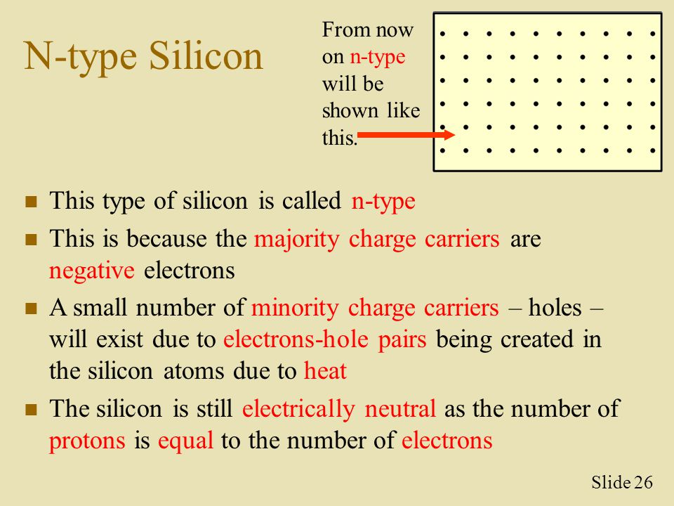 N-type Silicon This type of silicon is called n-type